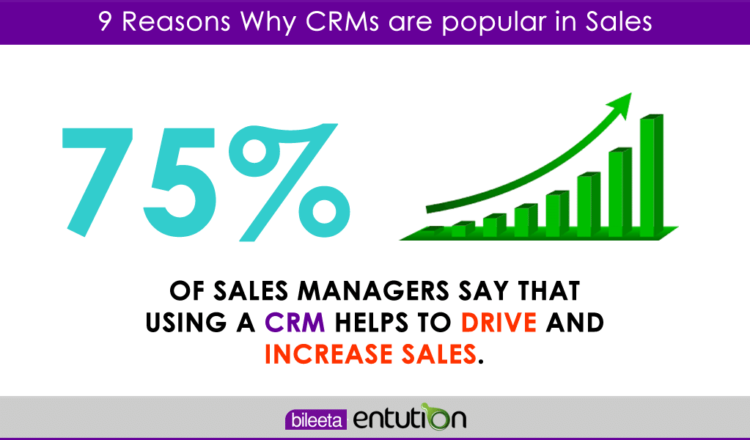 9 Reasons Why CRMs are popular in Sales - 002