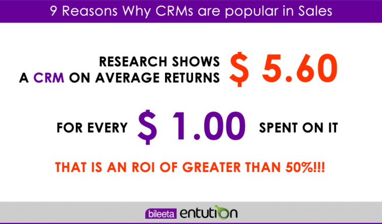 9 Reasons Why CRMs are popular in Sales - 003
