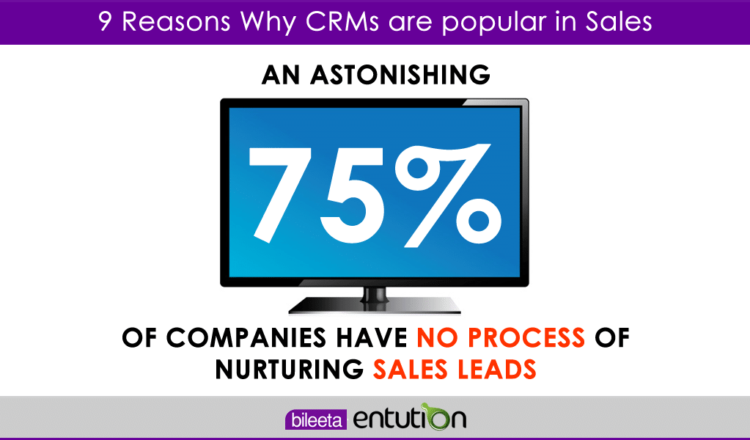 9 Reasons Why CRMs are popular in Sales - 004