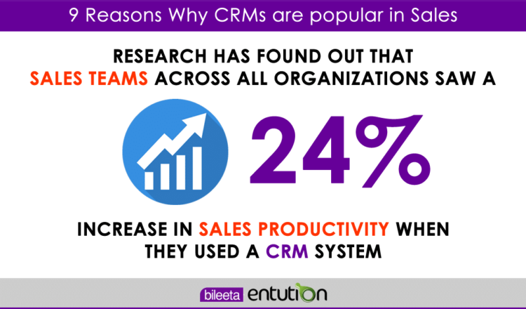 9 Reasons Why CRMs are popular in Sales - 005