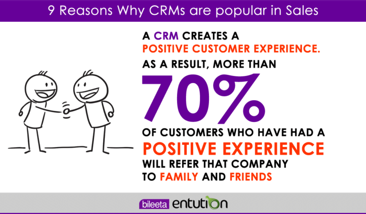 9 Reasons Why CRMs are popular in Sales - 007