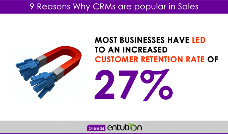 9 Reasons Why CRMs are popular in Sales - 008