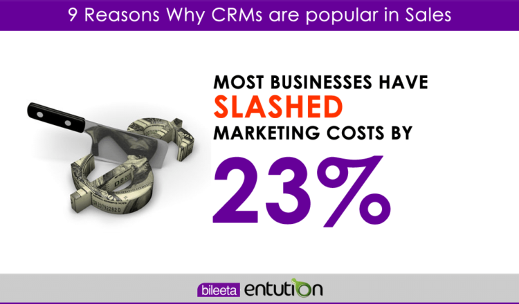 9 Reasons Why CRMs are popular in Sales - 009