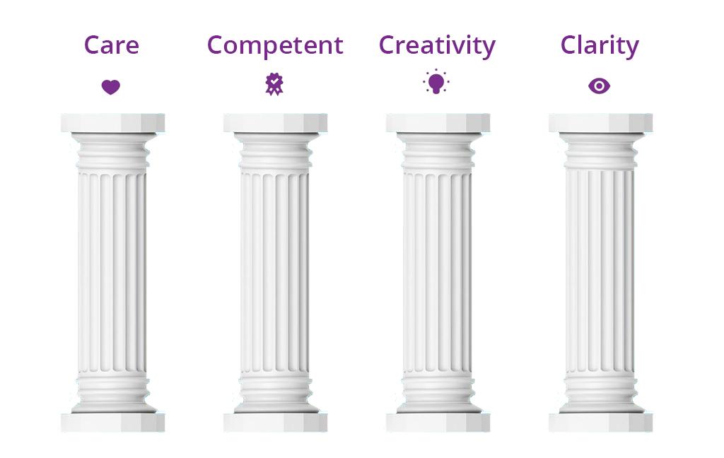 Bileeta 4 pillars